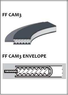 FFcam3