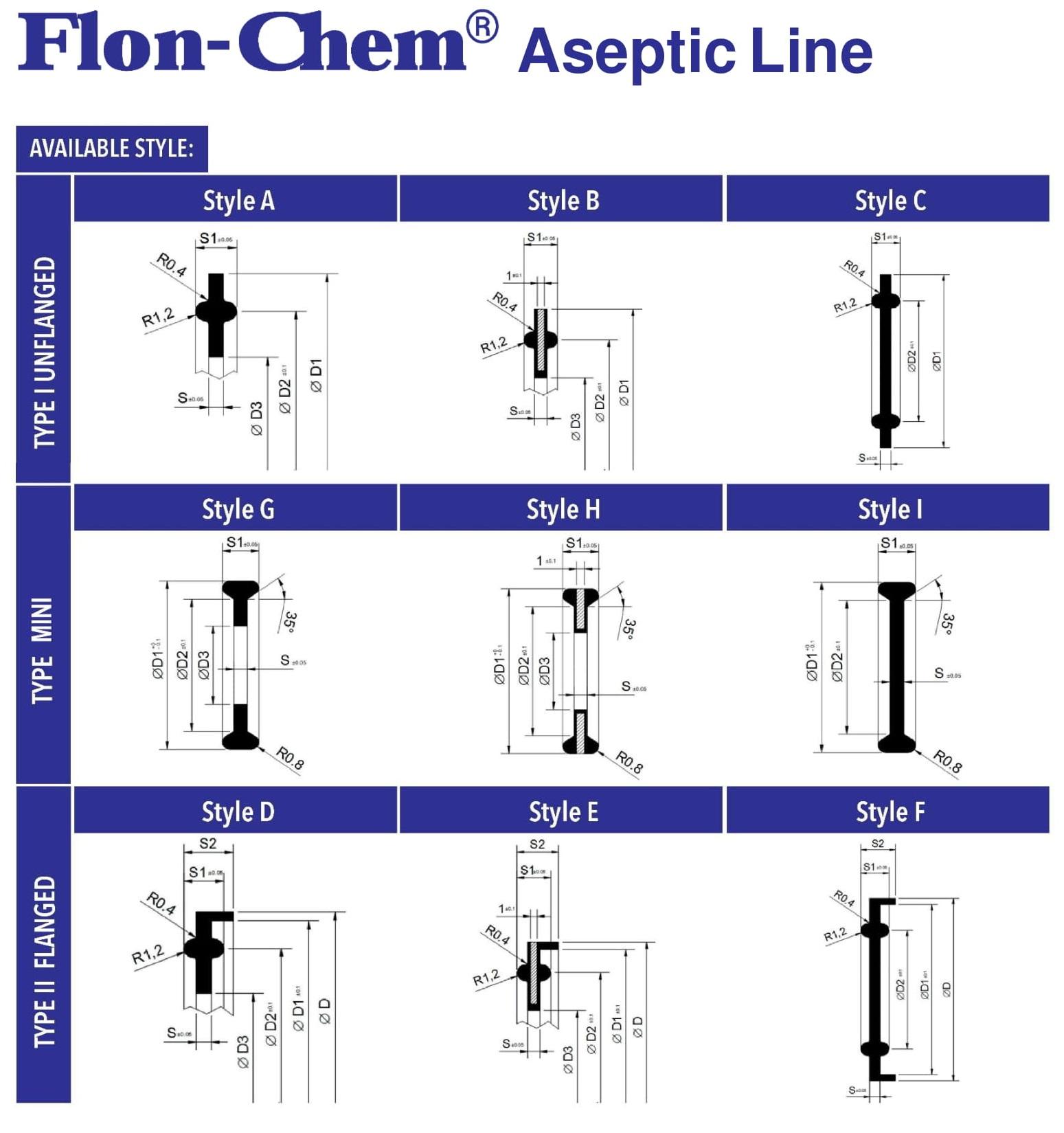 Flon-chem clamp sanitary gaskets-4